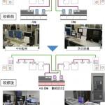 TNC放送会館 中央監視・防災システムリノベーション計画